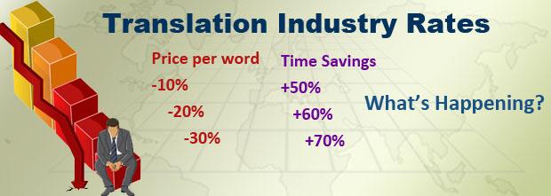 Human Translator Rates
