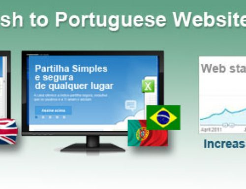 Tips for Portuguese Translation and Search Engine Optimization
