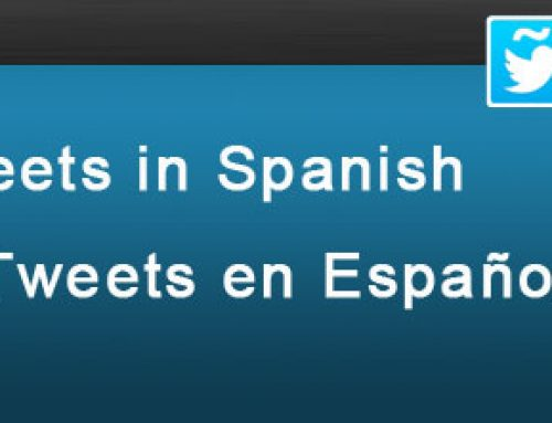 Spanish is the second most popular language on Twitter